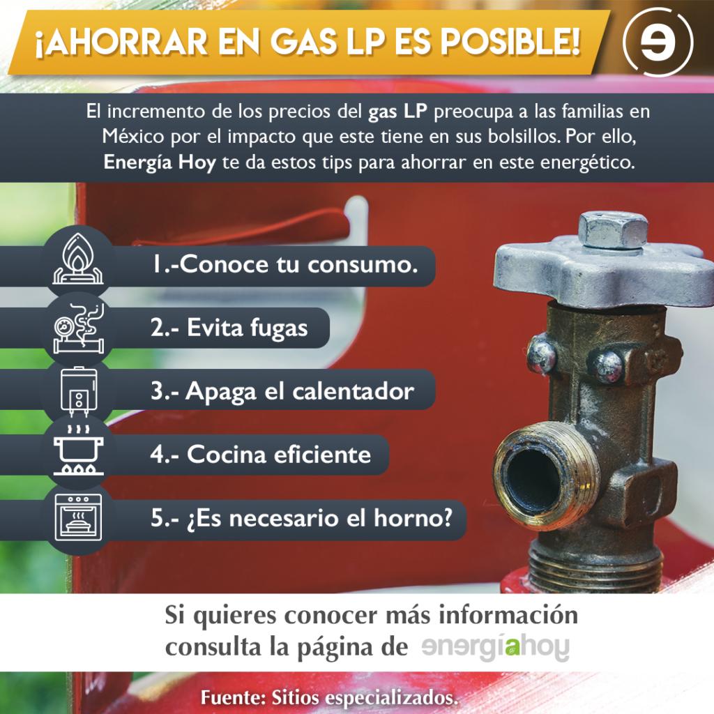 info_GasLP